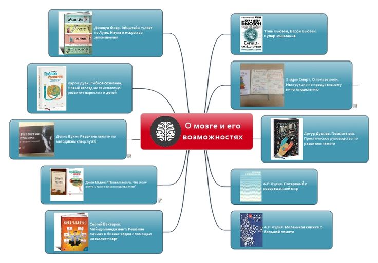 10 базовых книг о мозге и его возможностях из нашей корпоративной библиотеки