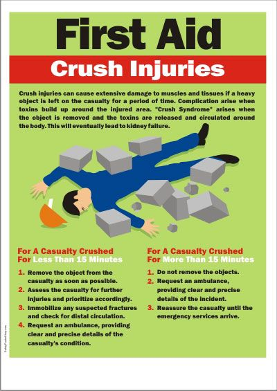 First Aid Posters   Safety Poster Shop - Part 3