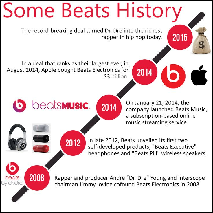 the beats a graphic history pdf