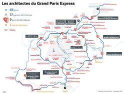 Un groupement désigné pour réfléchir à l'aménagement des places du Grand Paris
