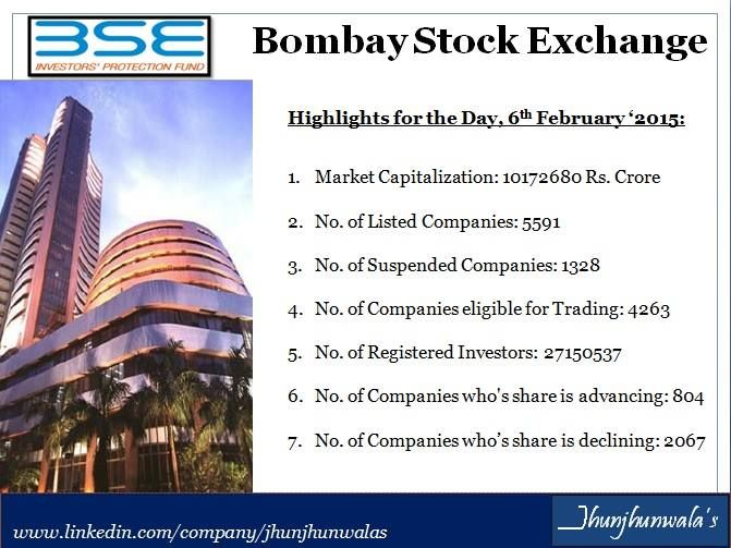 #India #StockExchange #BSE #BombayStockExhchange #Mumbai #FinancialCentre at a glance