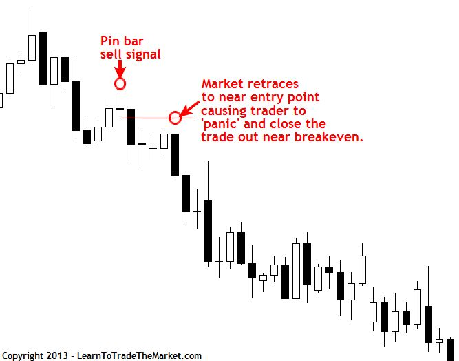 Easy forex he classic