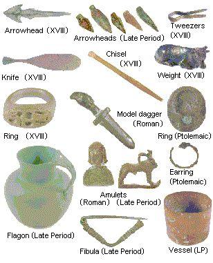 Copper: An Ancient Metal - Dartmouth Toxic Metals ...