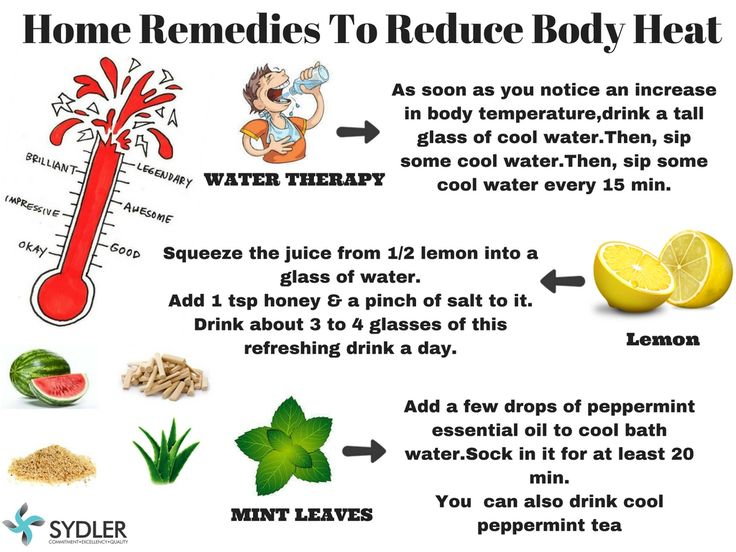 Home Remedies To Reduce Body Heat By Sydlerindia www.sydlerindia.com