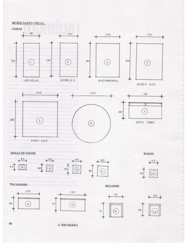 MOBILIARIO USUAL  ¡90 '90  INDIVIDUAL  I 200  20()   |  IOO  ¡35 l5O  19o 200  E) G)  G)  GEMELAS MATRIMONIAL  QUEEN SIZE ...