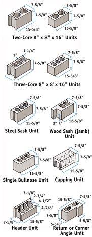Best Construction CMU Images On Pinterest Architecture - Cinder block dimensions