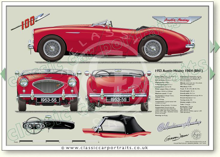 Page 016A3 Austin Healey 100M LHD 1956 classic sports car portrait print