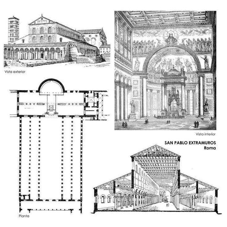 Arquitectura PALEOCRISTIANA: San Pablo extramuros