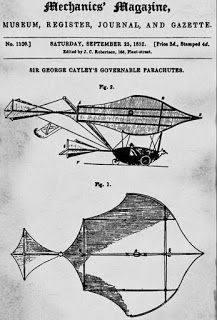 aerosngcanela: Planadores