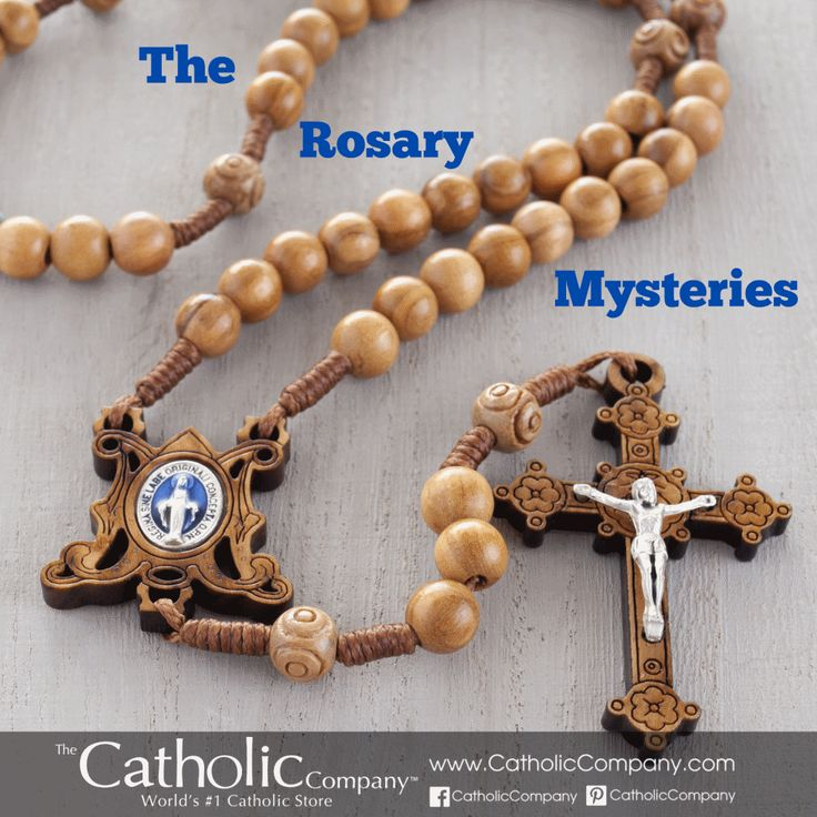 Guide to the Mysteries of the Holy Rosary and their scriptural references