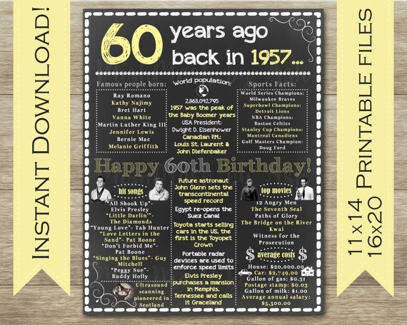 Digital Download Print - Instant Download - 11x14 AND 16x20 60th Birthday Chalkboard Sign  Please note- this is a digital download only. Nothing will be shipped to you.  This 60th Birthday Sign will be the perfect decoration or birthday gift for a loved ones special milestone birthday! Print out and frame! **This sign has facts from 1957, perfect for anyone turning 60 in 2017! **Yellow and White text as shown  You will receive two digital files -sizes 11x14 & 16x20 JPEGs - shortly after y...
