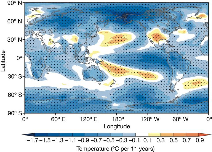Recent global-warming hiatus tied to equatorial Pacific surface cooling : Nature : Nature Publishing Group