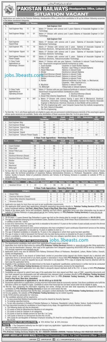 Jobs Available In Pakistan Railways Advertised 17-02-18