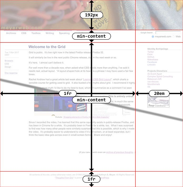 Practical CSS Grid: Adding Grid to an Existing Design #css #grid #cssGrid