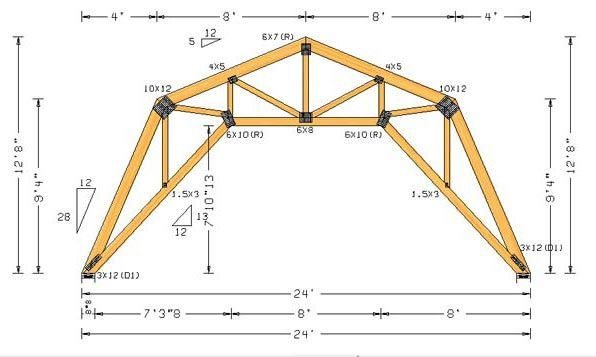 Gambrel trusses the garage journal board barn trusses for Price on roof trusses