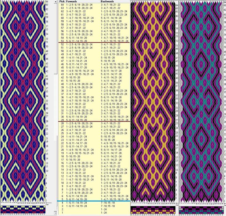 Enhebrados distintos, movimientos coincidentes 24 tarjetas, 3 colores, repite cada 24 movimientos // sed_1004&Co diseñado en GTT༺❁
