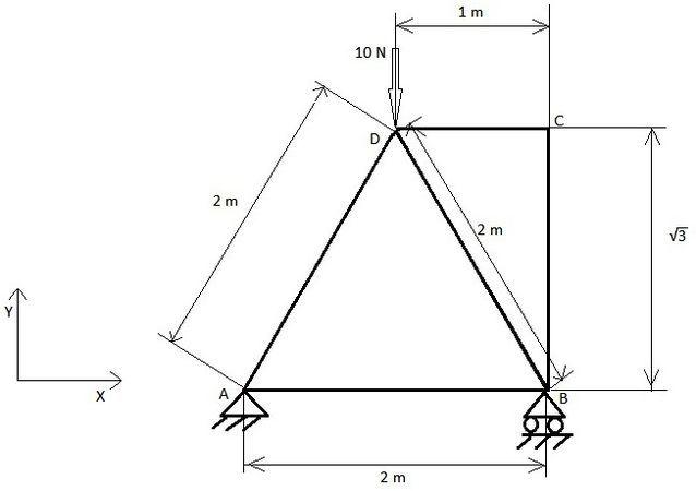Truss Structure Analysis, Full Figure2.jpg