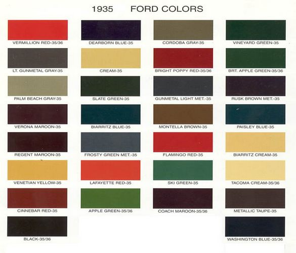 Ford Mustang Interior Paint Reference Code