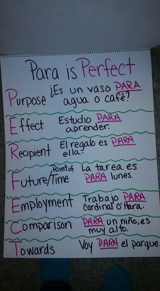 11 best espaa±ol images on pinterest languages learn spanish and