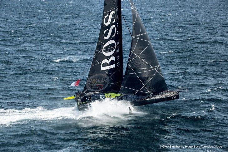 Imoca Mais A Foils Sur La Volvo Ocean Race 8201 2020 Voile Classique Voiles Et Voiliers Voilier