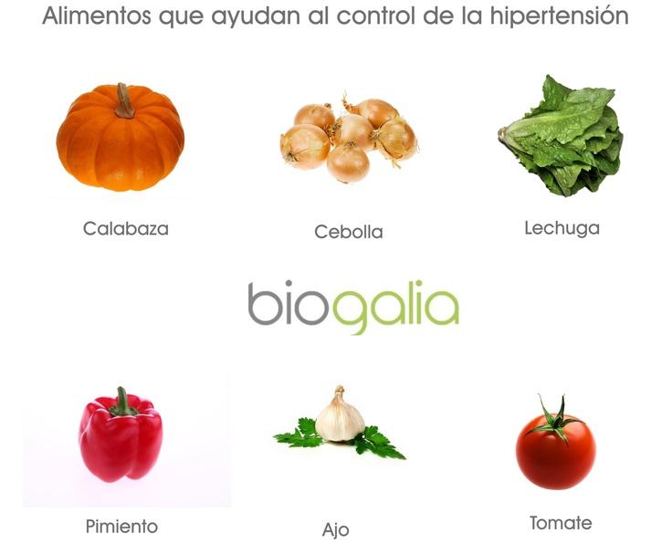 Alimentos que ayudan al control de la hipertensi n hipertensi n pinterest el control - Alimentos que suben la tension ...