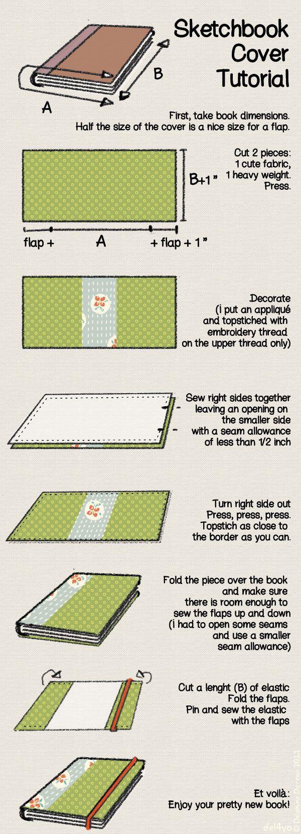 Sketchbook cover tutorial
