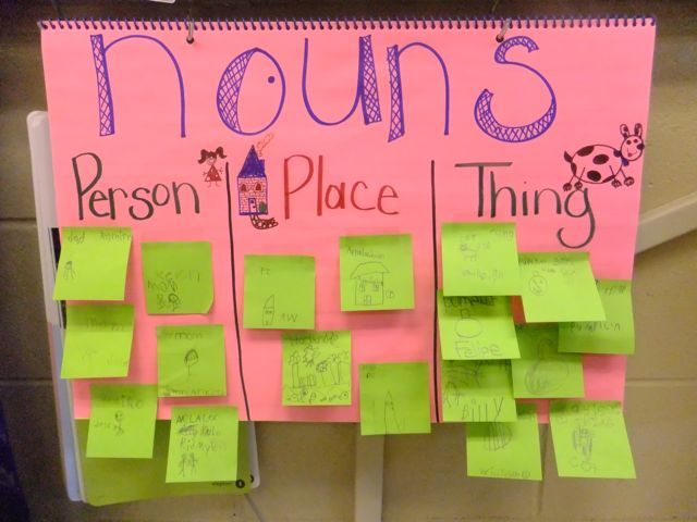First Grade Blue Skies: Nouns/A Big Fish for Max