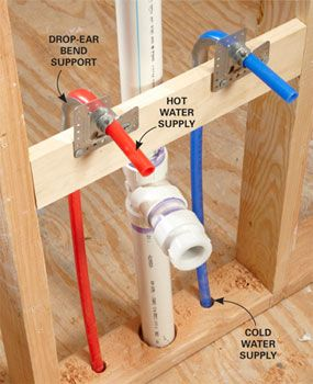 PEX tubing for plumbing ~ flexible, fewer joints, simpler plumbing, and color-coded