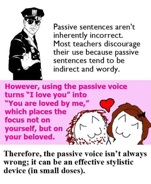Write Strong, Active Voice Sentences