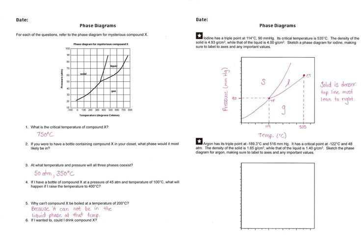 Printables Phase Diagram Worksheet phase diagram worksheet precommunity printables worksheets and keys on pinterest