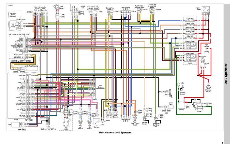 2008 Harley Sportster Wiring Diagram, Harley Sportster Wiring Diagram