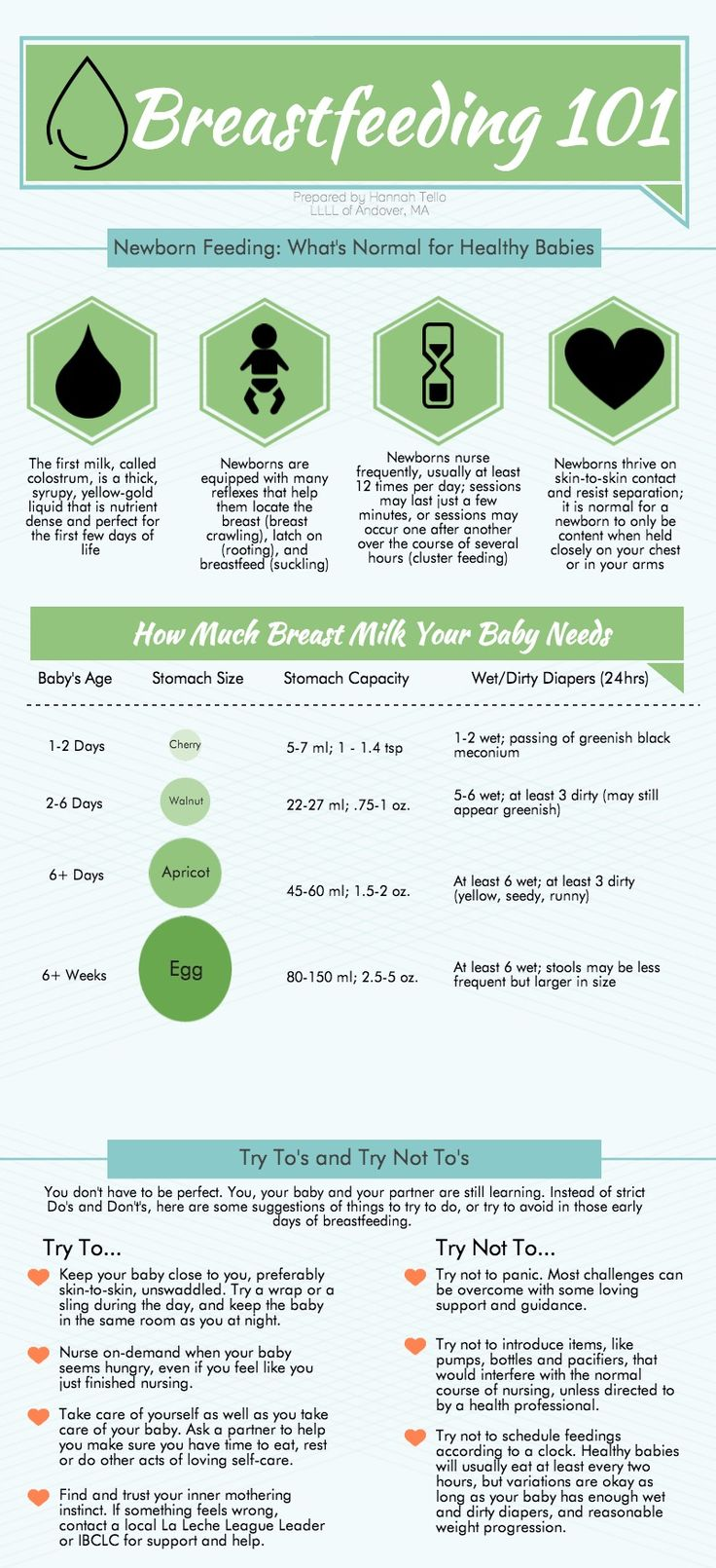It's World Breastfeeding Week! Let's Celebrate with a Handy Infographic!