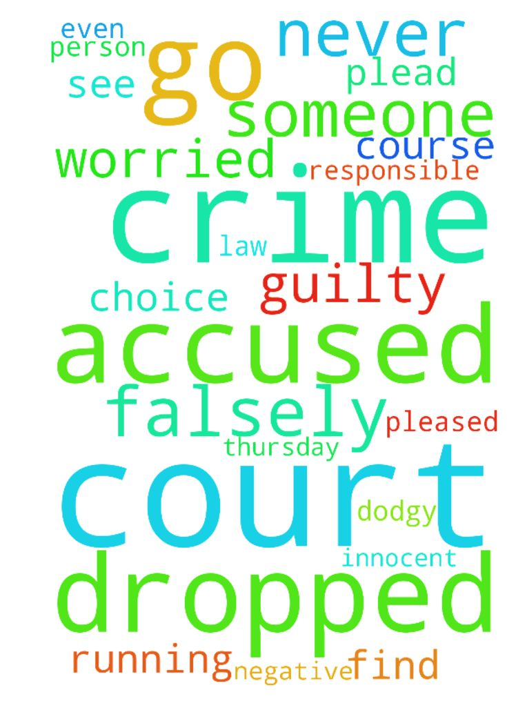 I have been falsely accused of a crime by someone with - I have been falsely accused of a crime by someone with an agenda and a dodgy as far as I can see person in law enforcement.I have never been in trouble in my life, I had the choice to admit the crime and not go to court or plead not guilty.I have pleased not guilty of course as this is the truth and my trial is on Thursday I am so worried I know I am innocent but I have never been in court before and I am scared.I hold a responsible…