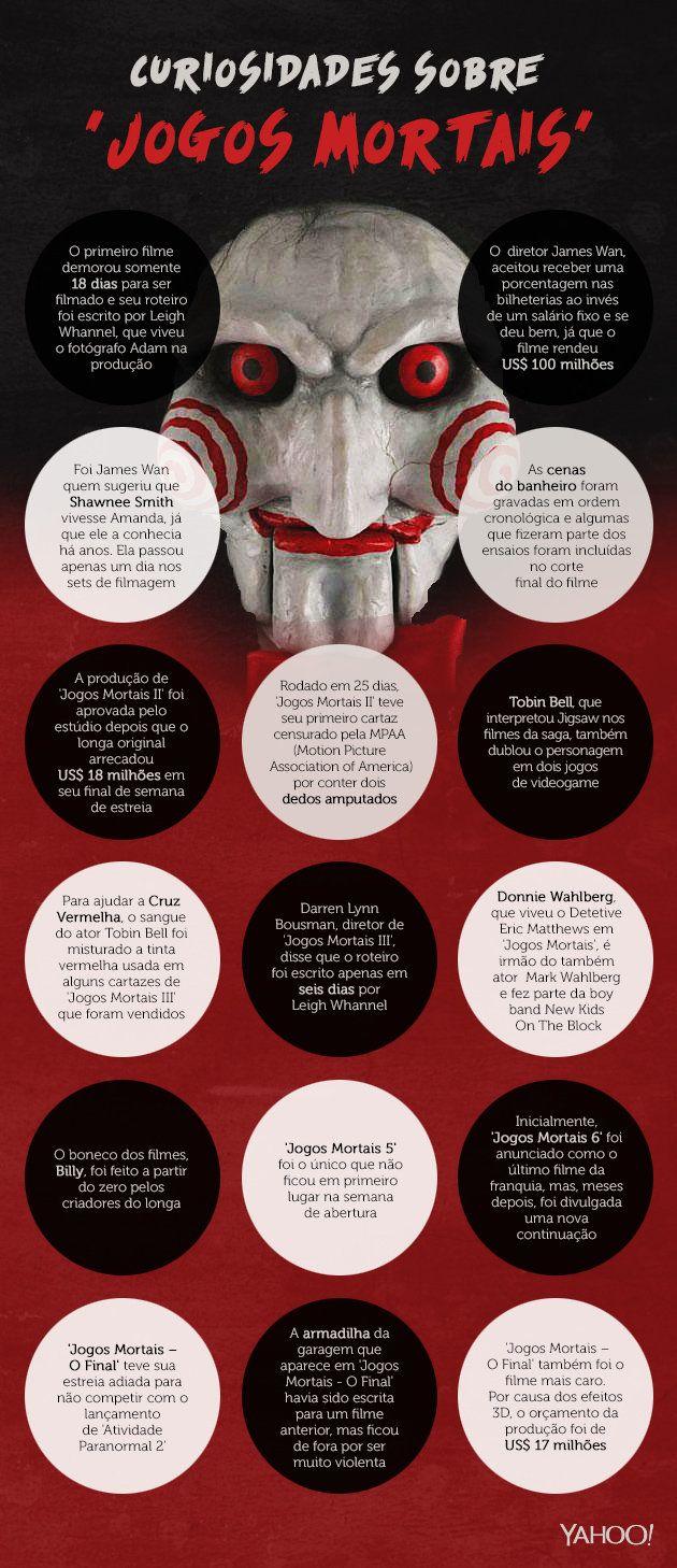 Cazuza: Espante-se com curiosidades sobre 'Jogos Mortais'....