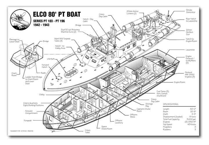 pt boat diagram