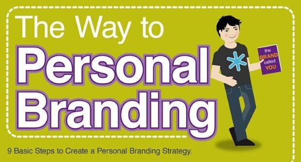 How to Create a Personal Branding Strategy [9 STEPS]  [Infographic] http://theundercoverrecruiter.com/basic-steps-create-personal-branding-strategy/