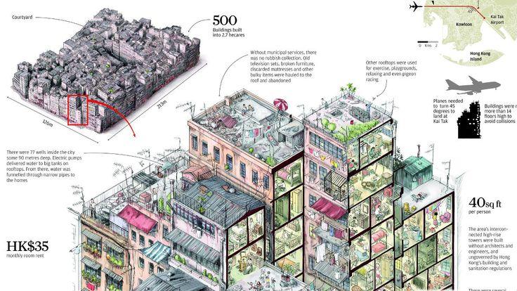 「台湾 スラム」の画像検索結果