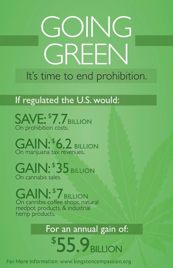 Going Green | Financial Gain Projections for the end of Pot Prohibition #cannabis #business #cannabiznis Check out this video: http://cbdpl.us