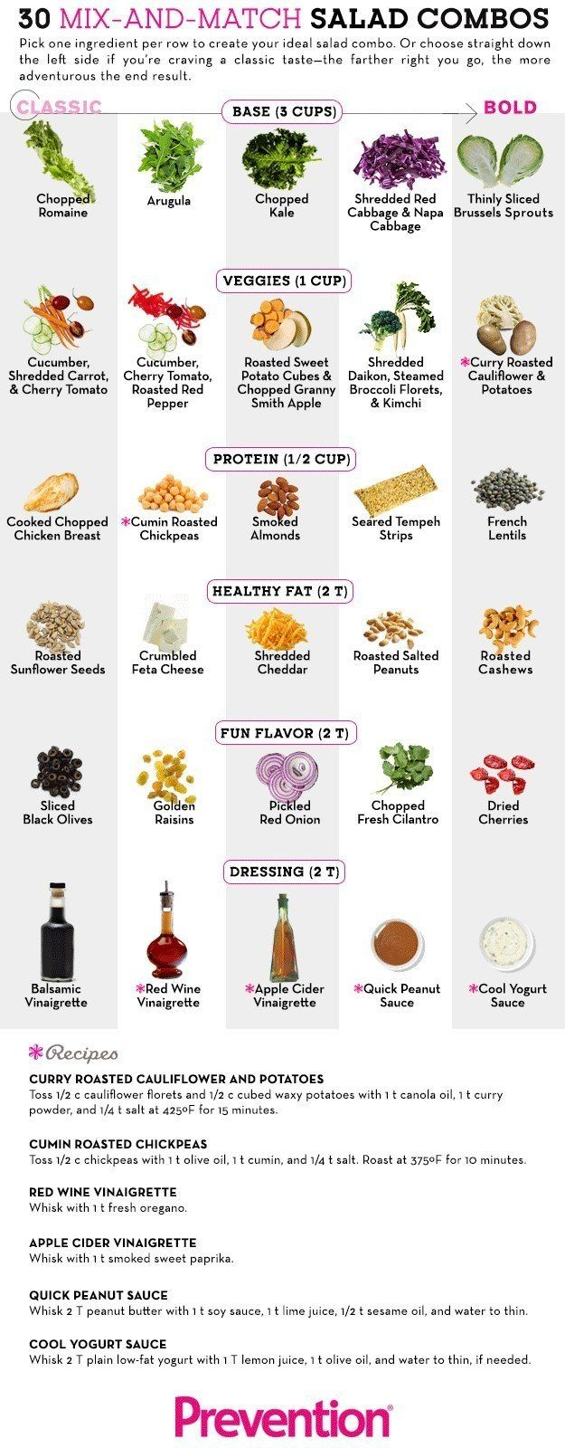 24 Must-See Diagrams That Will Make Eating Healthy Super Easy
