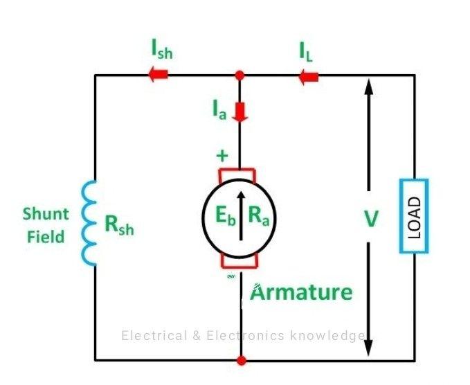 Dc Compound Motor Wiring Diagram