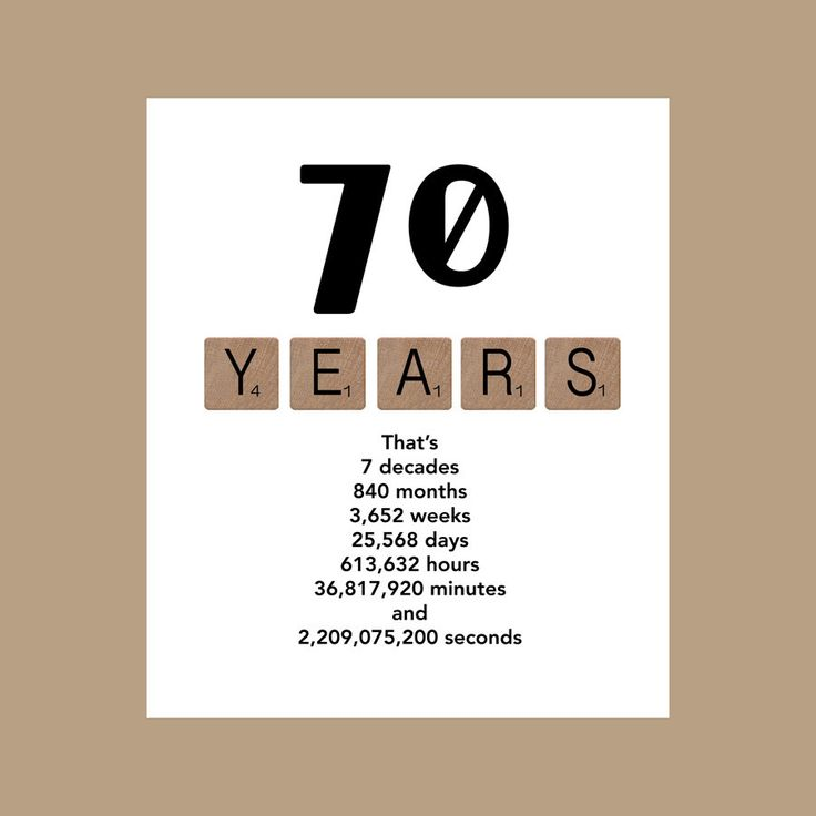 The 70th Decade Birthday Card is sure to make the recepeint smile! The card is printed on 100lb white matte card stock, measures 5 x 7 and is individually scored, ensuring a clean fold. Each card comes with a white envelope and is shipped in a clear cello sleeve. The colours may vary slightly on your monitor. Check out the 70th Scrabble Birthday Card: https://www.etsy.com/listing/167934764/ SPECIAL - PURCHASE MULTIPLE CARDS AND SAVE! https://www.etsy.com&#...