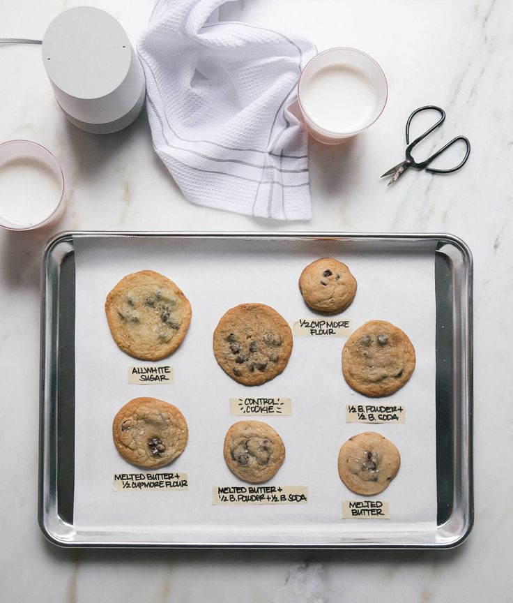 "sweetoothgirl: "" COZY CHOCOLATE CHIP COOKIE GUIDE """
