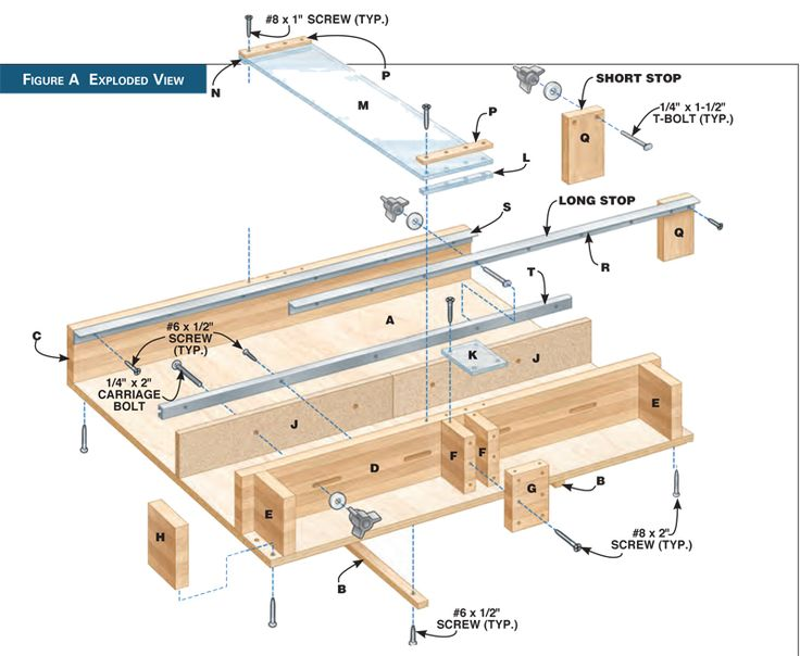 Table Saw Sled | Table Saw Cross Cut Sleds | Pinterest