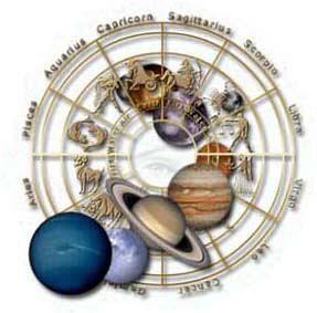 Mapa Astral on-line e Grátis para V. conhecer mais sobre seu Signo, Lua e Ascendente.
