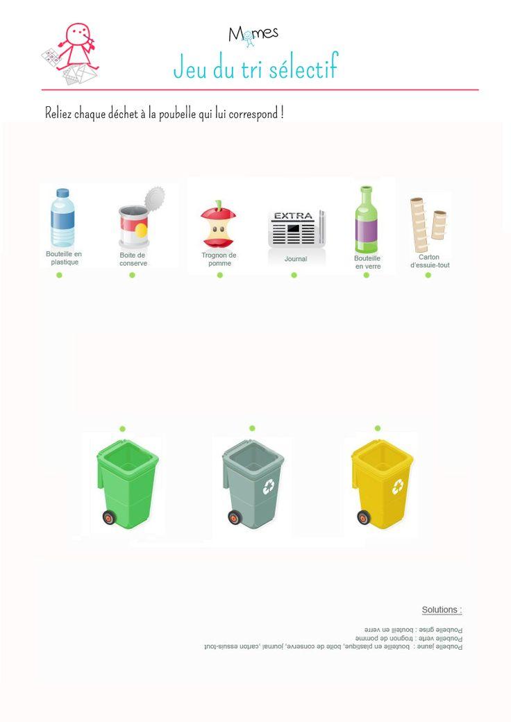 Fabulous Plus de 25 idées uniques dans la catégorie Tri des déchets sur  AJ35