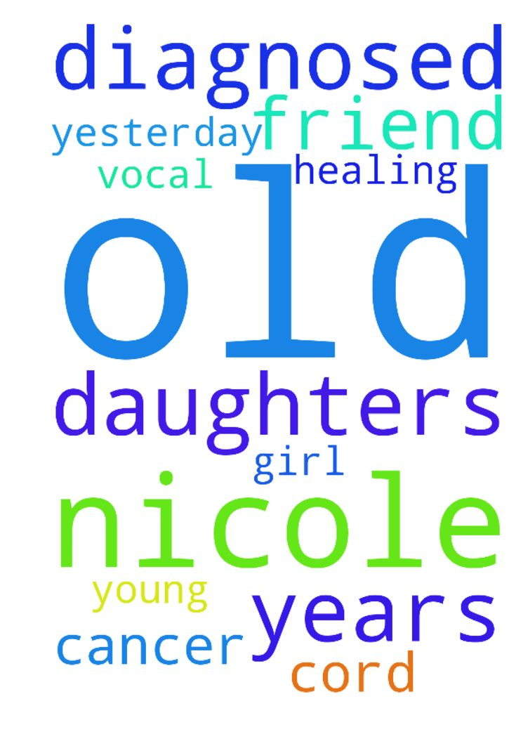 My daughters friend Nicole 25 years old was just diagnosed - My daughters friend Nicole 25 years old was just diagnosed with vocal cord cancer yesterday please pray for healing for this young girl. Posted at: https://prayerrequest.com/t/zfu #pray #prayer #request #prayerrequest