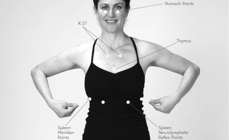 Yoga Poses & Asanas - Basic to Advanced