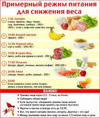 Картинки по запросу правильное питание меню на неделю для женщин