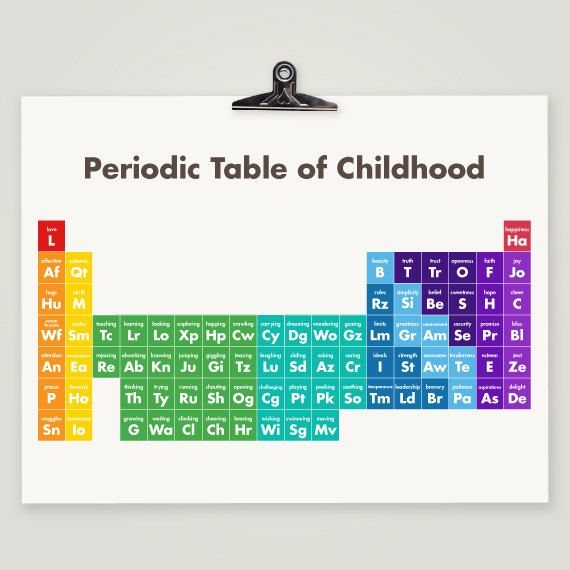 period table of childhood.