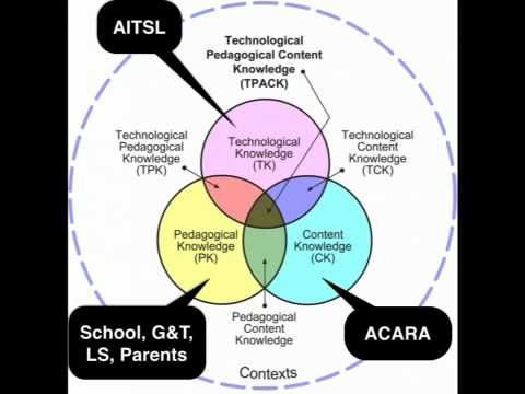 ict in the classroom pdf